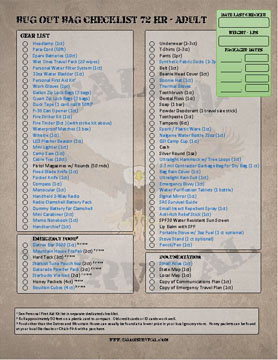 Bug Out Bag Checklist Example